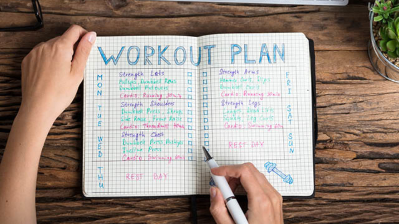 perfect training plan
